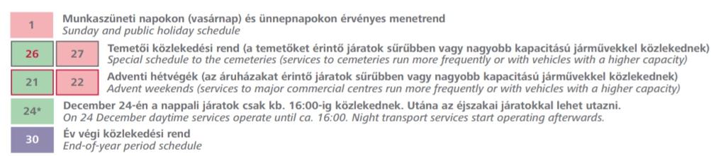 【匈牙利交通】聖誕假期交通會停駛嗎?|內附2020年超詳細教學