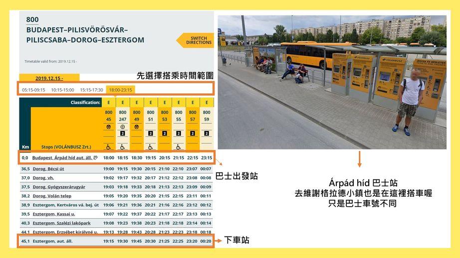 Esztergom小鎮巴士出發站