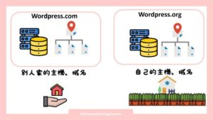 wordpress.com和wordpress.org哪裡不一樣
